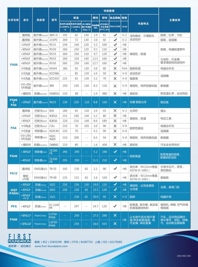 尼龙彩页背5.19