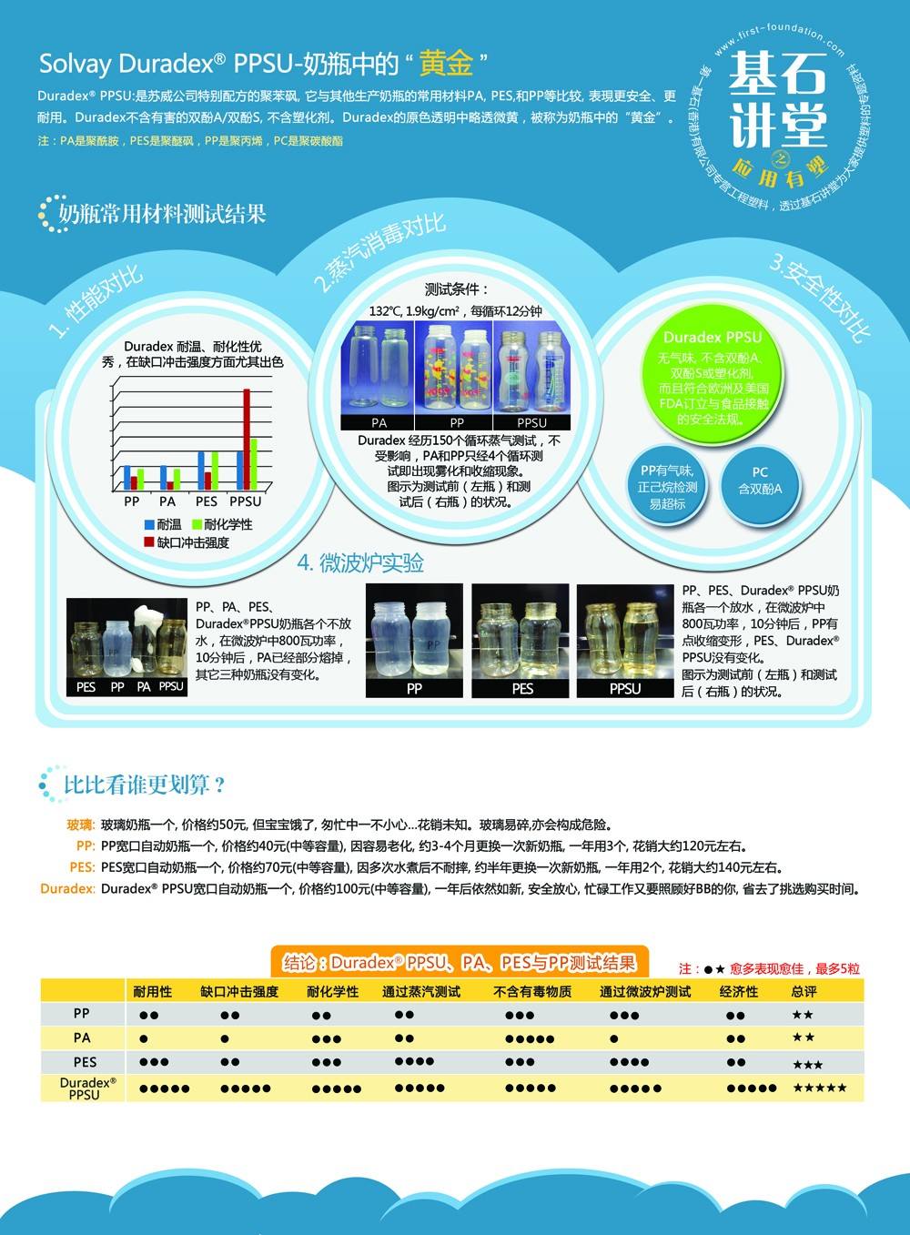 Brochure (正20140414))